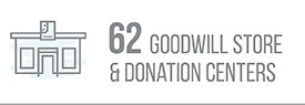 62 Goodwill Store & Donation Centers