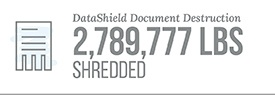 DataShield Document Destruction 2,789,777 Lbs Shredded & Recycled