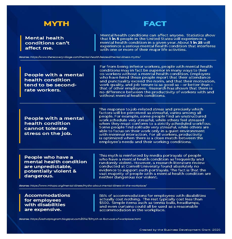 Myths - Misinformation about Mental Health and Work